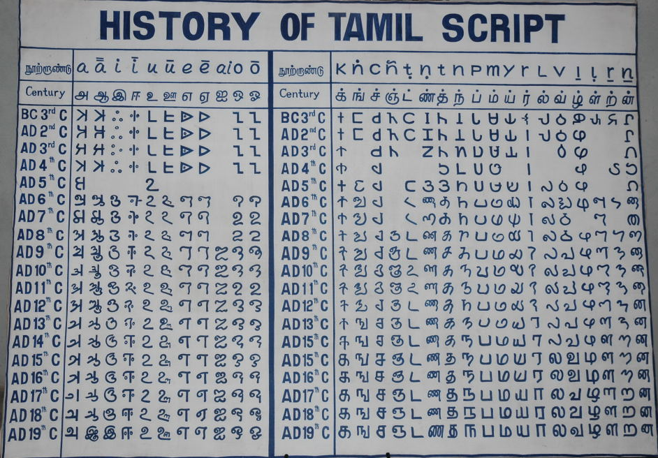 History-of-tamil-letters